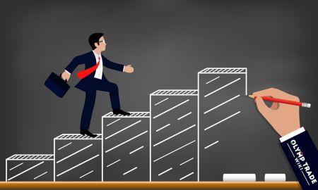 Come trovare livelli di supporto e resistenza affidabili su ExpertOption