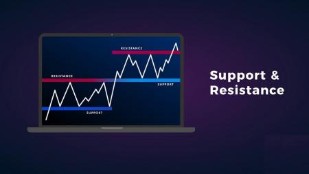 Guida per identificare quando il prezzo vuole uscire dal supporto/resistenza su ExpertOption e le azioni da intraprendere