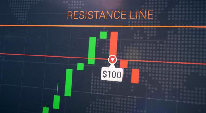 Strategia della linea di rimbalzo sulla piattaforma ExpertOption
